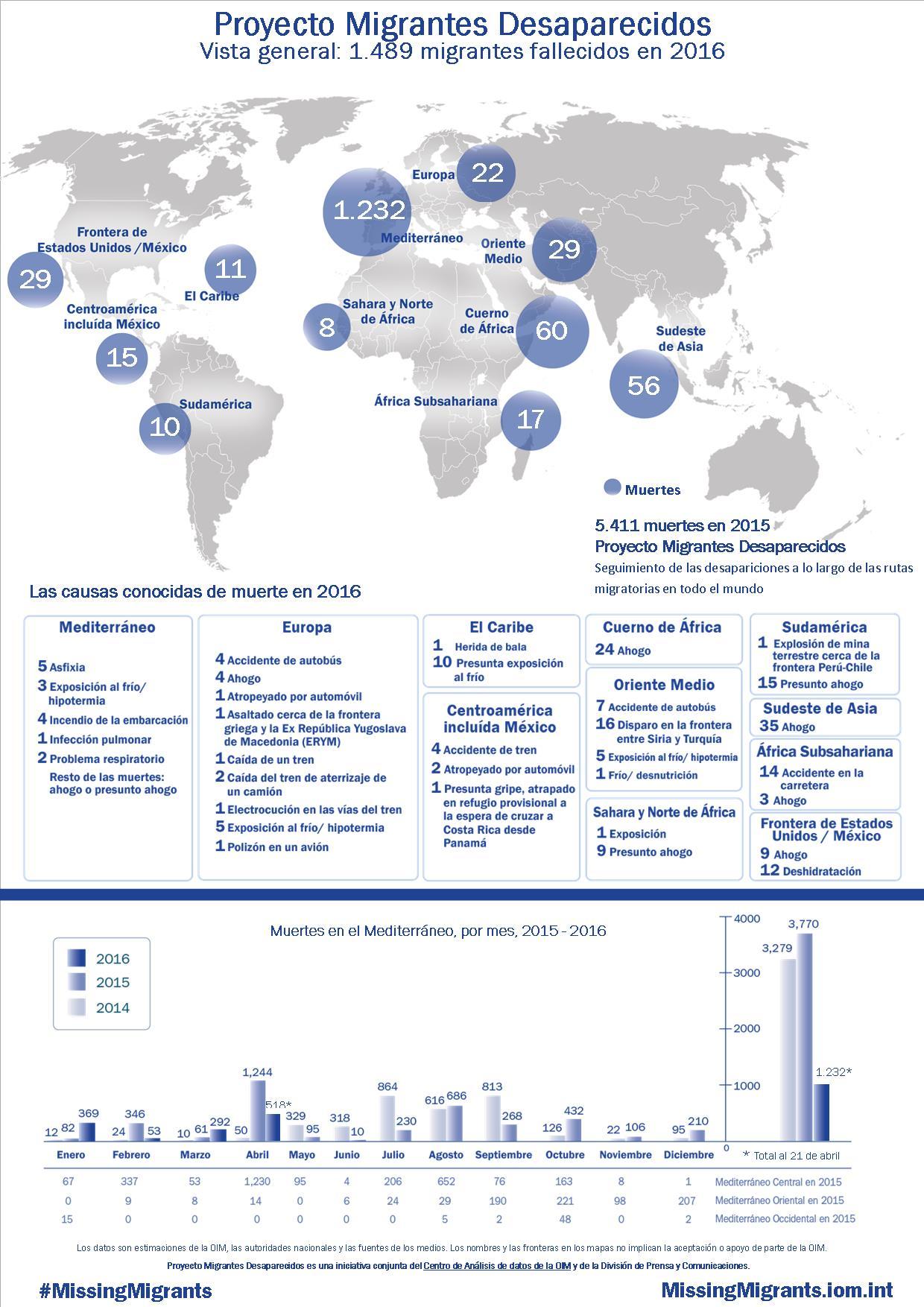 Actualización_sobre_la_información_en_el_Mediterráneo_22_Abril_2.jpg
