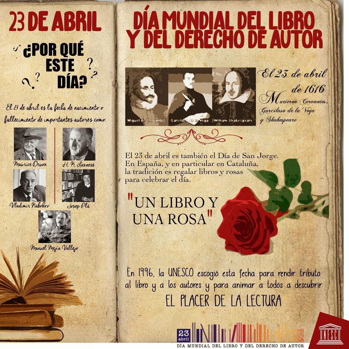 Dia-mundial-del-libro-y-del-derecho-de-autor-Libro-y-Rosa-UNESCO-ES.jpg