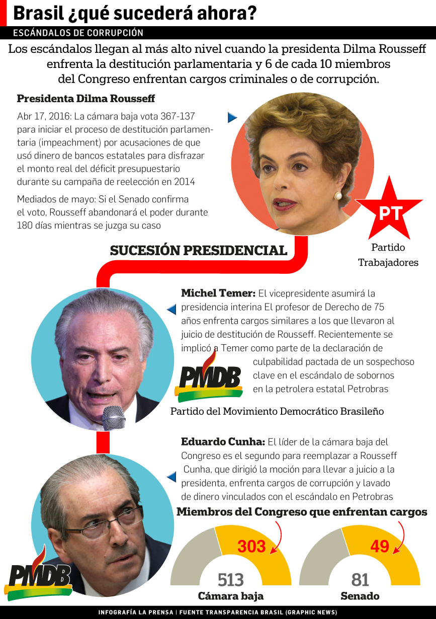 dilma-rousseff-brasil-juicio-politico_LPRIMA20160418_0141_1.jpg