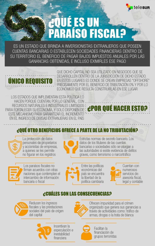 infografia-queesparaisosfiscales-950x1500.jpg_448140739
