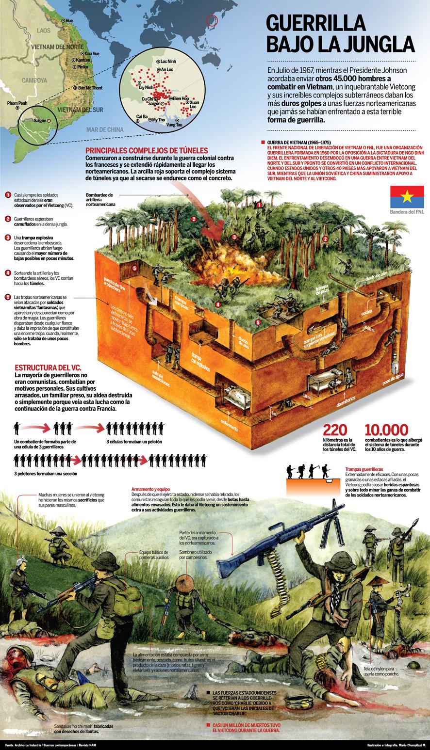 infografia-vietcong.jpg