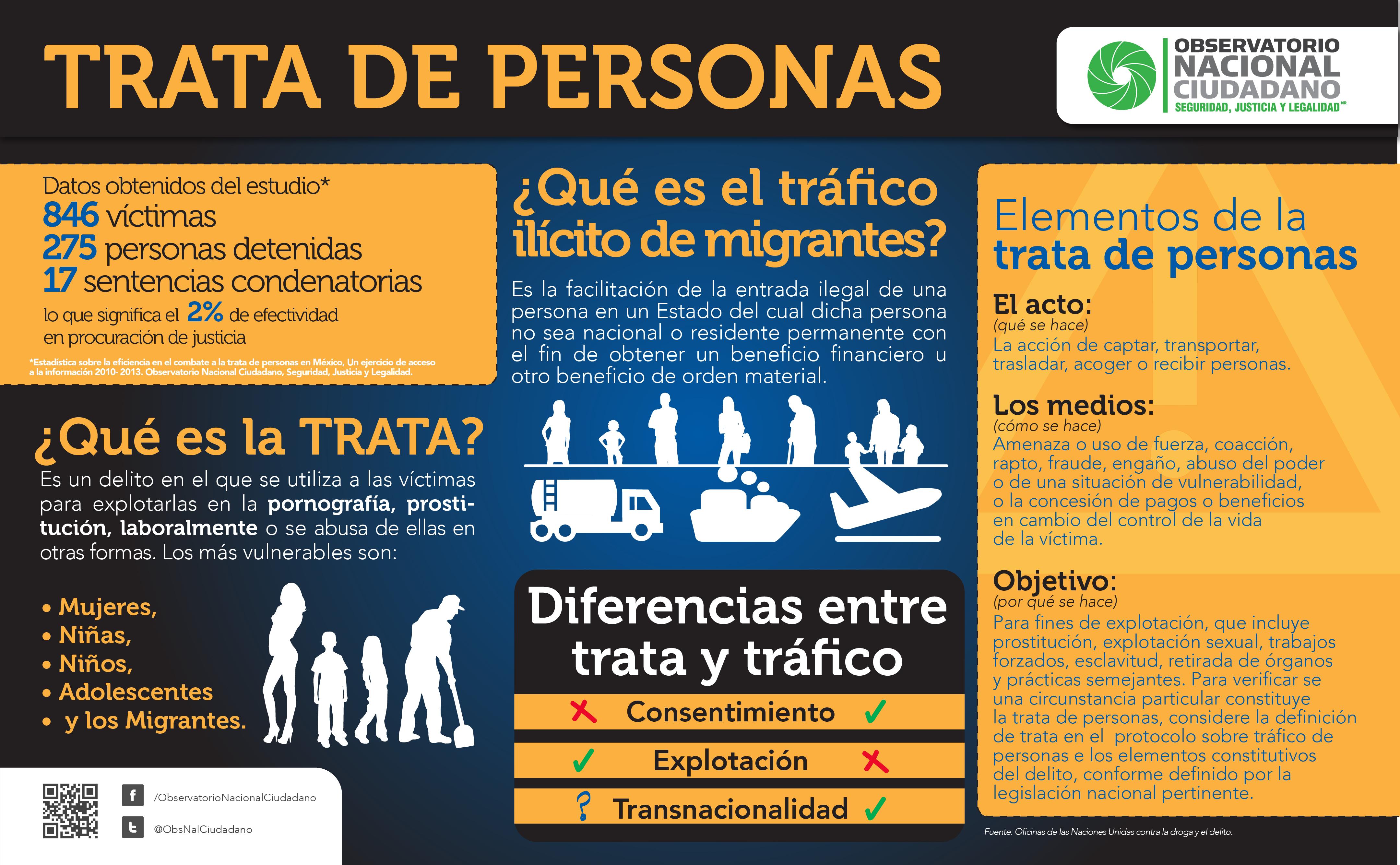 infografias-trata-2014-01.jpg