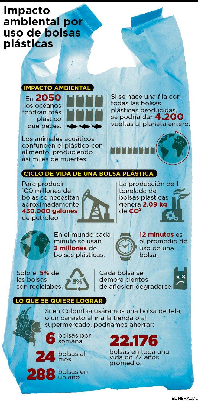 ximpacto-ambiental-por-uso-de-bolsas-plasticas.jpg.pagespeed.ic.nwlwK66vdd.jpg
