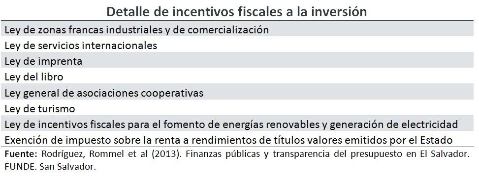 3-Detalle-incentivos-fiscales.jpg