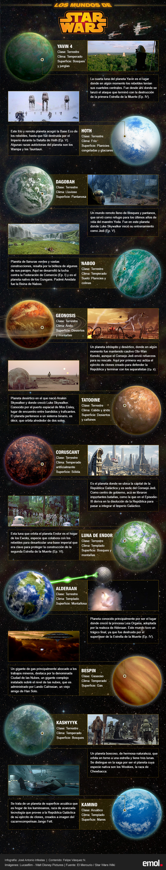 infografia-mundos-star-wars.jpg