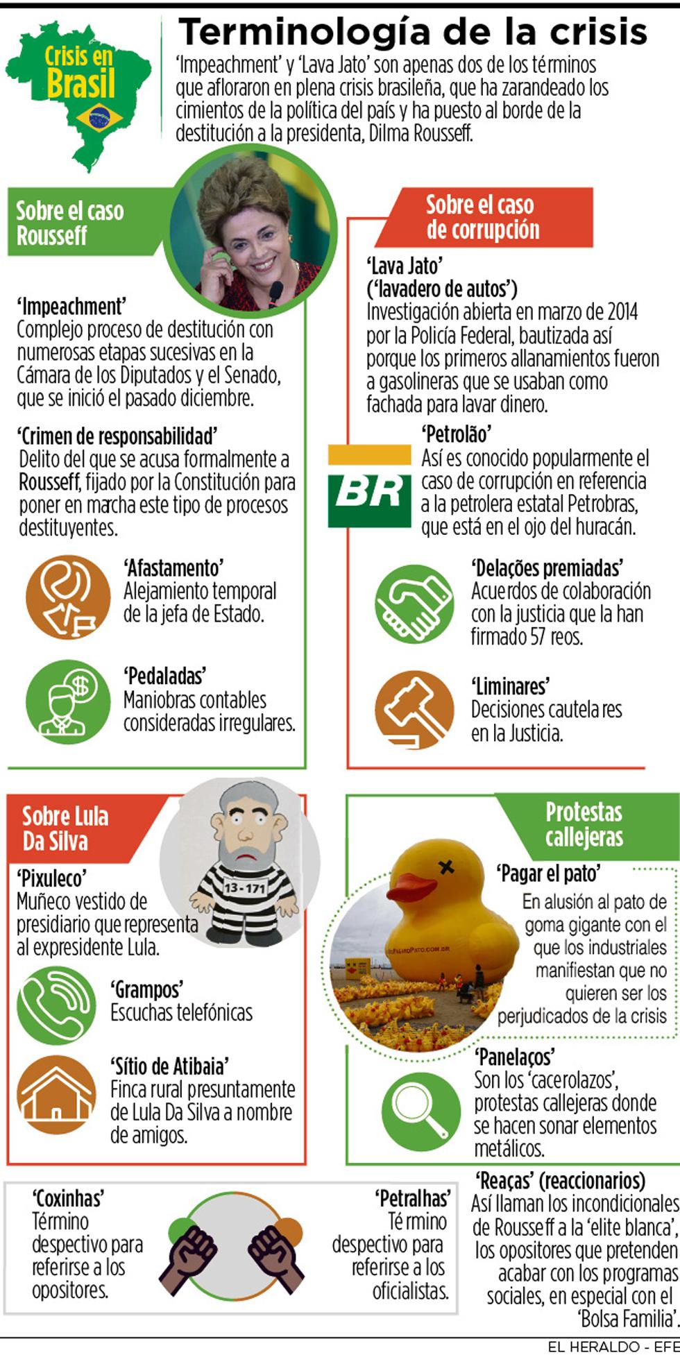 terminologia-de-la-crisis-en-brasils_copy.jpg