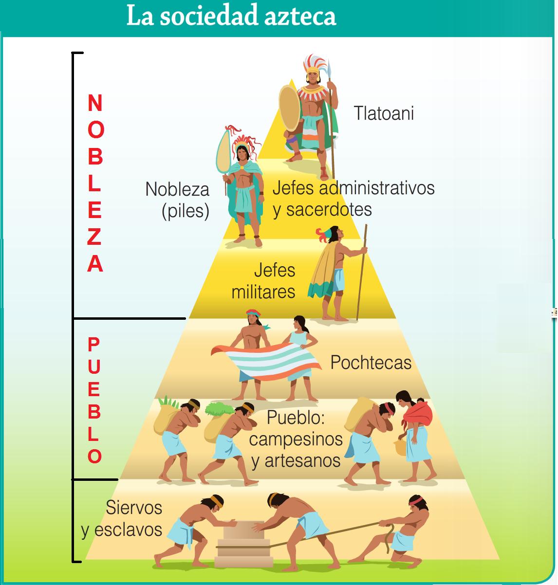Sociedad Azteca.png