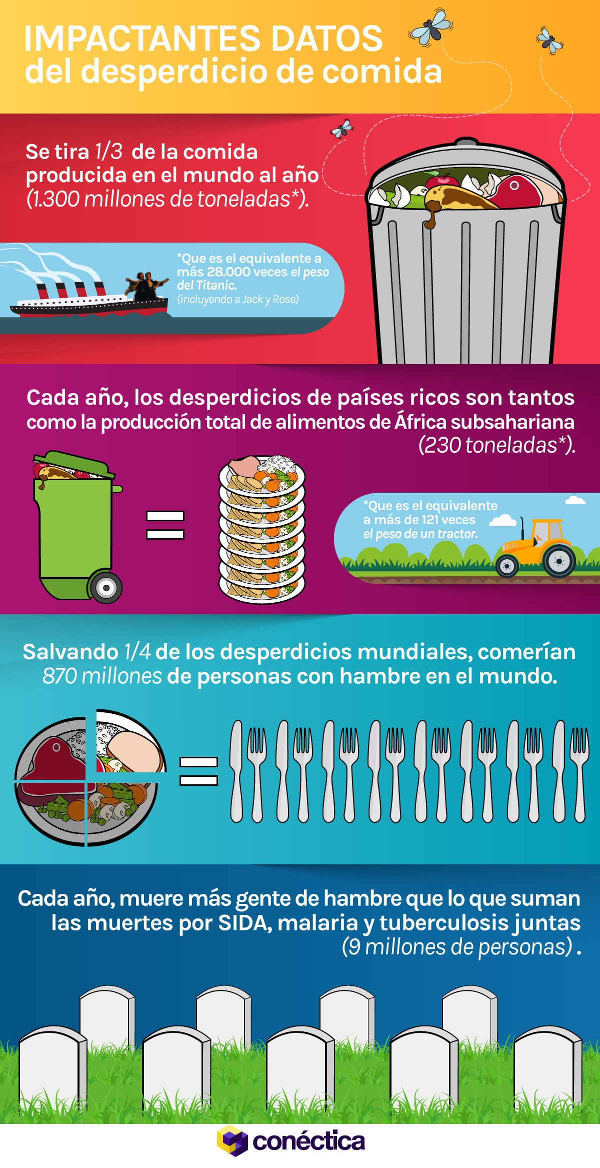 Infografia_ImpactantesDatos.jpg